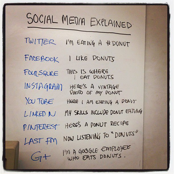 Social media: It doesn't have to be so complicated.